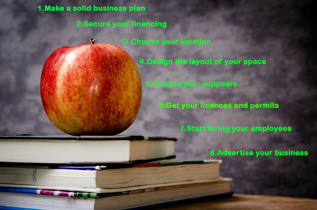 how to start a food production business